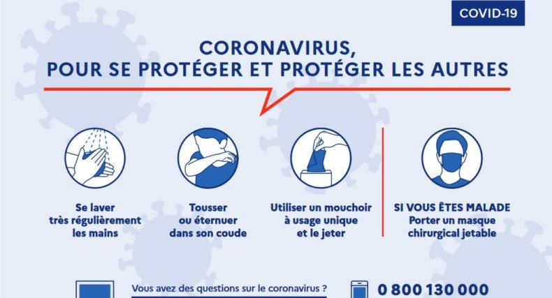 Fermeture temporaire du PLES en raison du Coronavirus